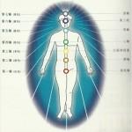 人体能量频率